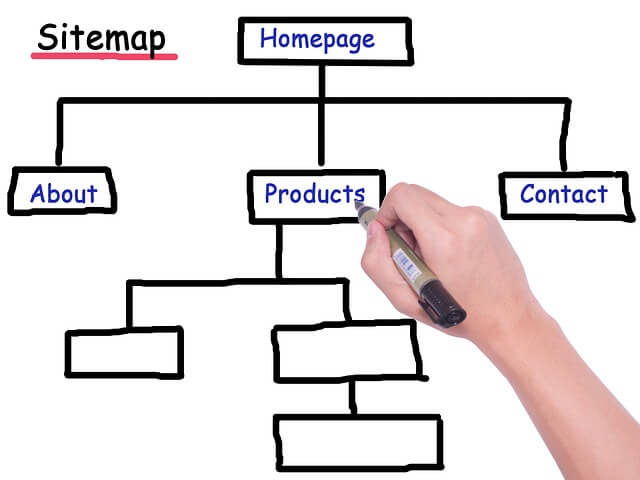 Best and easy tutorials about how to submit sitemap to Google webmaster tools in blogger